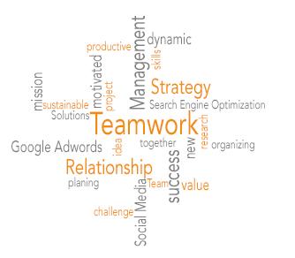 Teamwork mindmap Vision und Werte